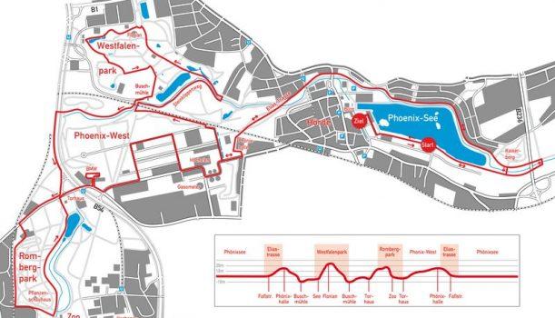 Trainings-Beginn am 30.07.2019 für den Phönixsee-Halbmarathon